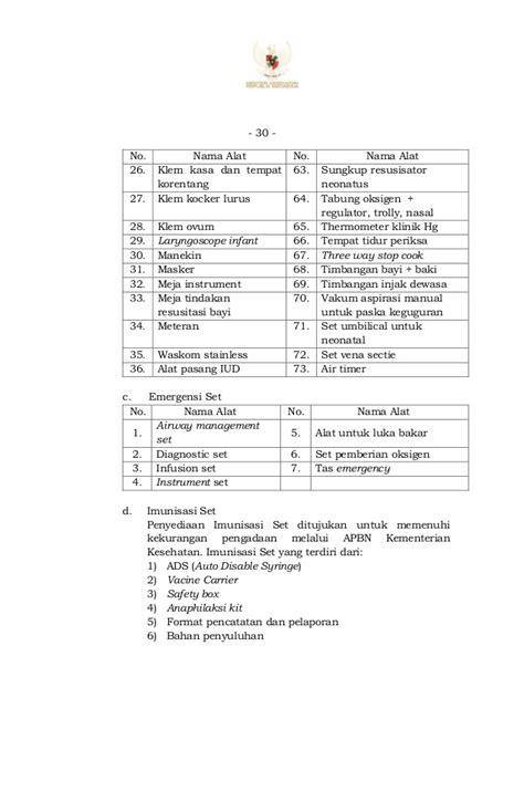 Timbangan Injak Manual permenkes no 84 tahun 2014 tentang dak 2015