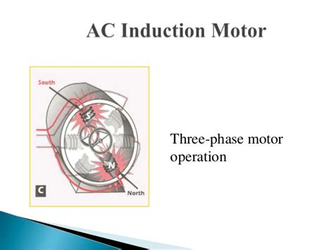 three phase induction motor braking methods electrical braking of induction motor ppt 28 images induction motor braking regenerative