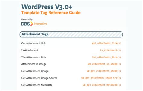 12 extremely helpful wordpress cheatsheets