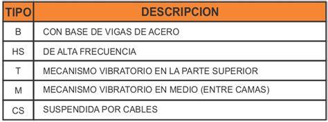 alimentadores vibratorios en mexico equipo vibratorio cribas
