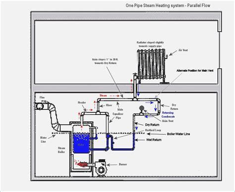 steam boiler installation diagram free wiring