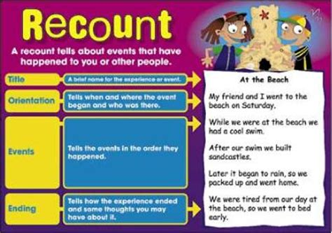 Personal Recount Essay Structure by Anitaselianna Recount Text