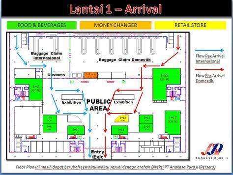 layout bandara kualanamu kno kuala namu international airport medan north