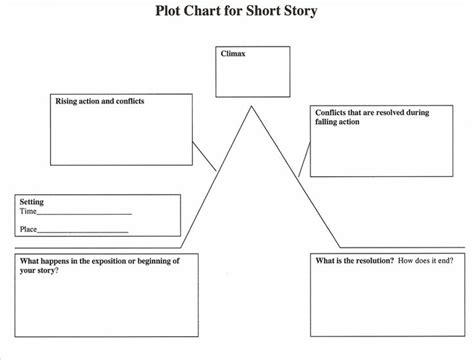 plot diagram for story story outline template search evan