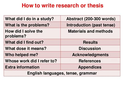 what tense should a dissertation be written in thesis introduction past tense