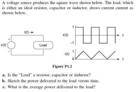 inductor current ripple equation inductor voltage square wave 28 images inductor what is the term for resistance to change in