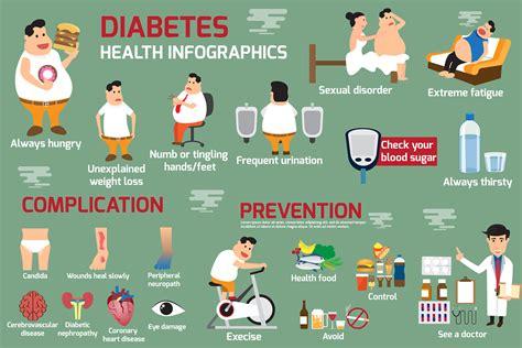 blood sugar prevents diabetes