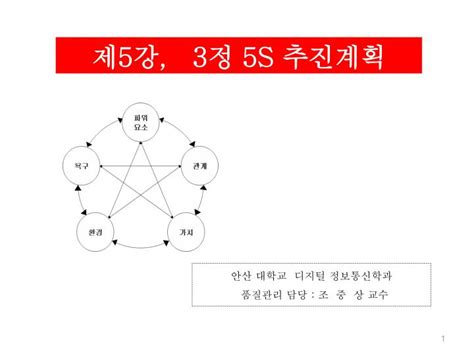 Ppt 제 5 강 3 정 5 S 추진계획 Powerpoint Presentation Id 5 S Powerpoint Presentation