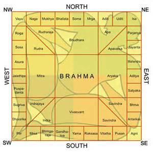Vastu Remedies For South East Bathroom Vaastu Shastra Bharatiya Vaastu Shastra Best Vaastu