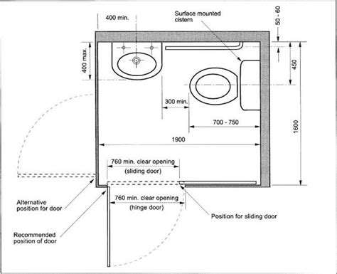 smallest bathroom dimensions toilet regulations measurements google search