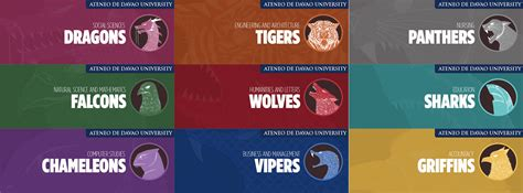 Ateneo Mba Tuition by Ateneo Graduate Programs Scholarship Maggy