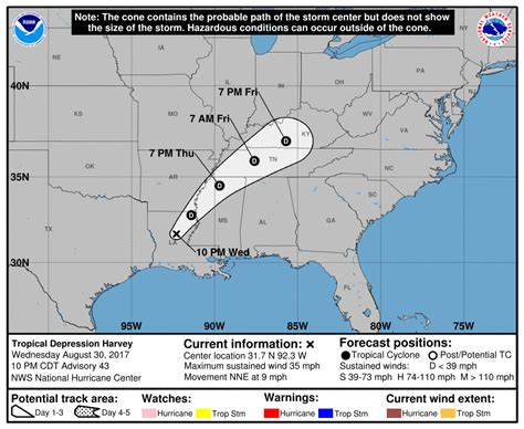 tropical depression harvey briefing page