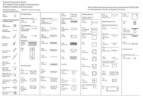 architectural material symbols design basic