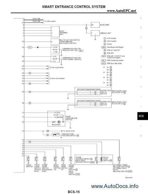 nissan almera repair manuals engine diagrams nissan urvan