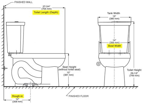 bathroom rough in dimensions how to buy a toilet toilet buying guide toilet found
