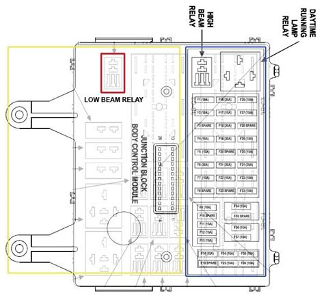 2002 jeep liberty fuse panel wiring diagram with description