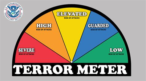 terror alert colors u s to roll out new terror alert system