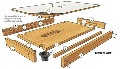 table saw with router 17 best images about shop on woodworking plans