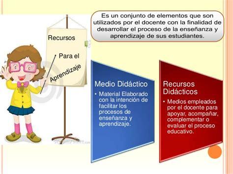 el aprendizaje del escritor recursos para el aprendizaje