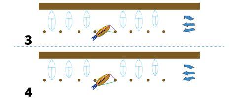motorboot anlegen in der box einhand bei starkwind sicher in der box anlegen