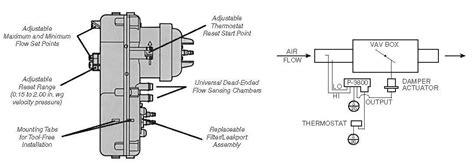 vav box diagram johnson controls universal pneumatic reset vav controller