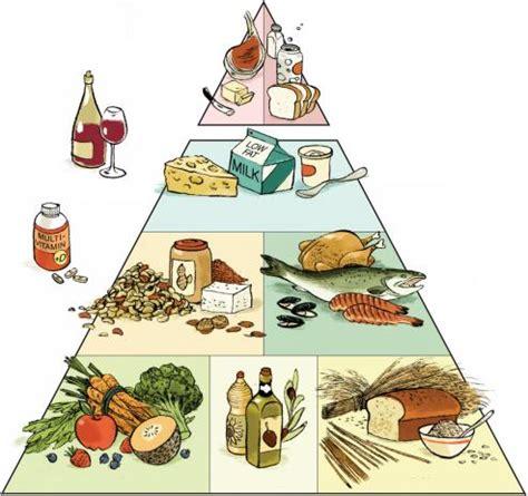 cuisine pour diabetiques et cholesterol la pyramide alimentaire de havard expliqu 233 e
