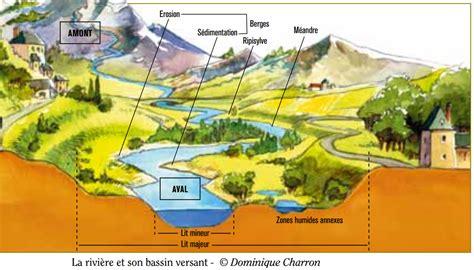 Lit Artificiel D Un Cours D Eau by Quelques G 233 N 233 Ralit 233 S Sur Les Cours D Eau Eau En Poitou