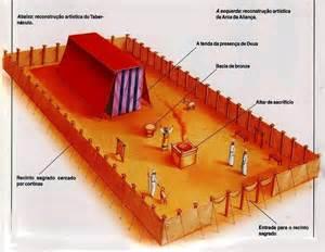 Peles Interior A Tenda Da Presen 231 A De Deus Mapas B 237 Blicos