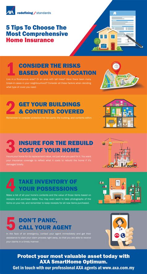 axa house insurance 5 tips to choose the most comprehensive home insurance axa malaysia
