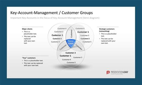 account management templates 17 images about key account management powerpoint