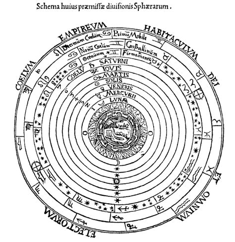 the heliocentric theory challenged the conflict myths galileo galilei bethinking org