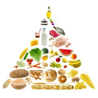 indigestione alimentare eat healthy stay