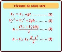 formulas de fisica elemental aprende un poco de f 237 sica p2 ciencia y educaci 243 n taringa