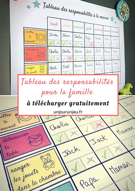 Pour La Maison by Tableau Des Responsabilit 233 S Pour La Maison 224 Imprimer
