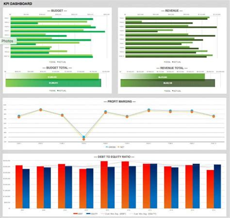 21 best kpi dashboard excel template sles for free download