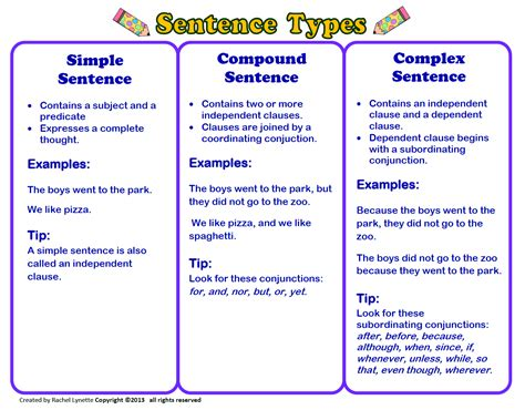 sentence pattern and types tales of a 4th grade classroom march 2014