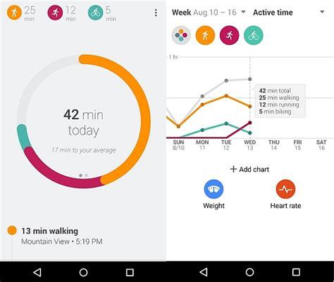 health app for android fit for android now available for from play technology news