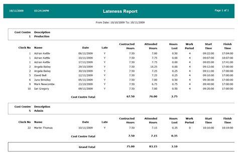 attendance report card template employee monthly attendance sheet template excel report