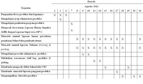 format laporan bumdes contoh laporan harian downlllll