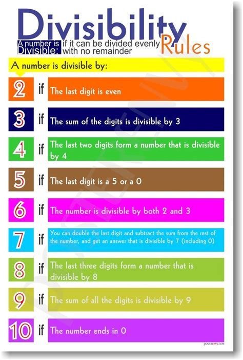 printable quiz on divisibility rules divisibility rules division math classroom poster ebay