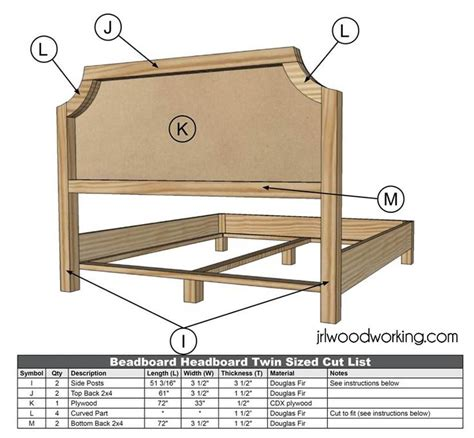 Diy King Headboard Dimensions by Jrl Woodworking Free Furniture Plans And Woodworking