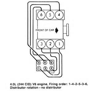 94 ford ranger spark wiring diagram twitcane