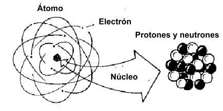 antoine becquerel descubrio la radioactividad del uranio la radioactividad descubrimiento de la radiactividad