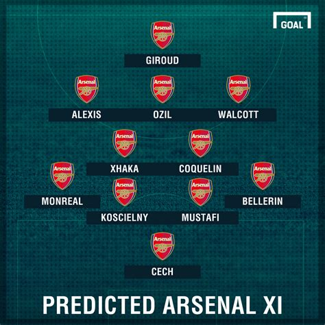 arsenal team arsenal team news injuries suspensions and line up vs