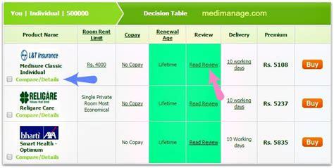 best house insurance comparison site top best health insurance comparison websites