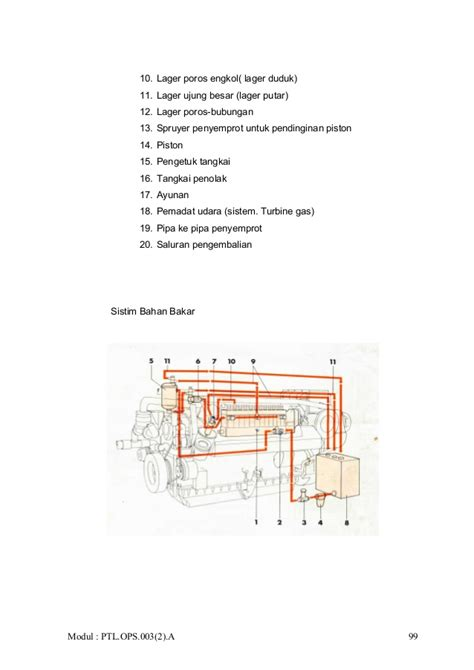 Minyak Pelumas Generator Modul Generator Set