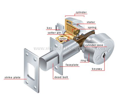 Parts Of Door Lock by Home Door Lock Parts Diagram Mapo House And Cafeteria