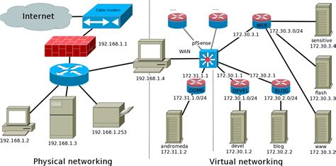 xbox network cable wiring diagram html network cable