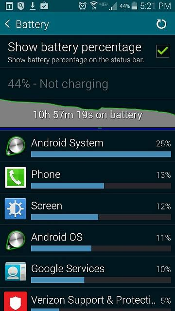 android os using battery galaxy s5 android system using much battery page 4 android forums at androidcentral