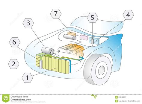 ac auto air conditioner system schematic stock vector